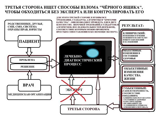 Shema-05_Vzlom_600x450
