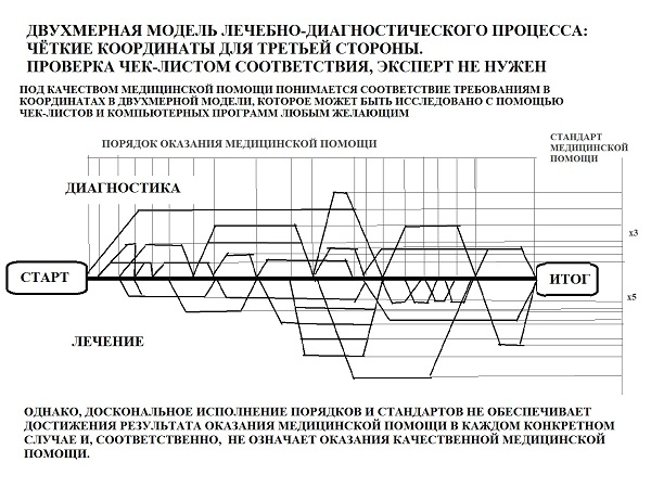 Shema-06_Vnutri_600x450