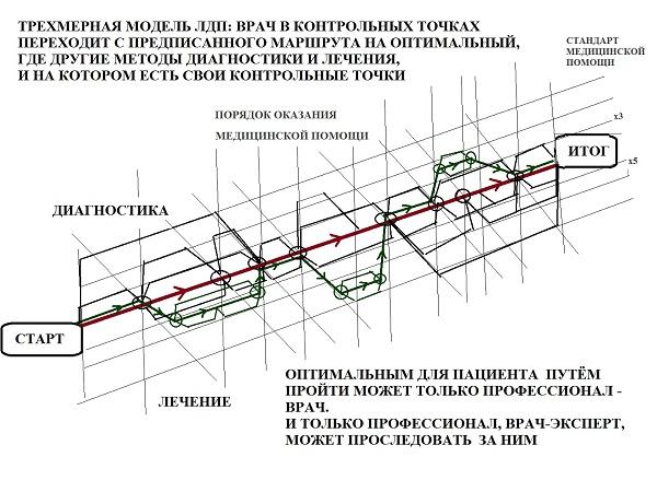 Shema-08_Model3D_600x450