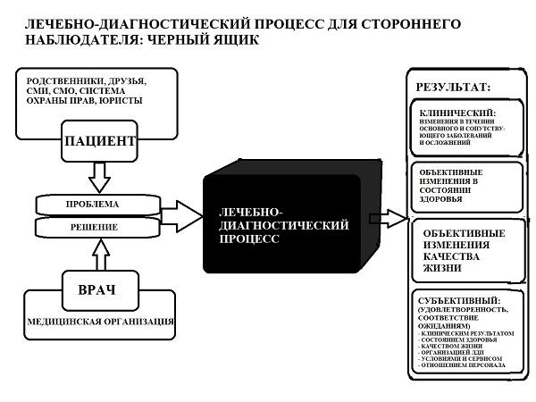 Shema-01_Yaschik_600x450